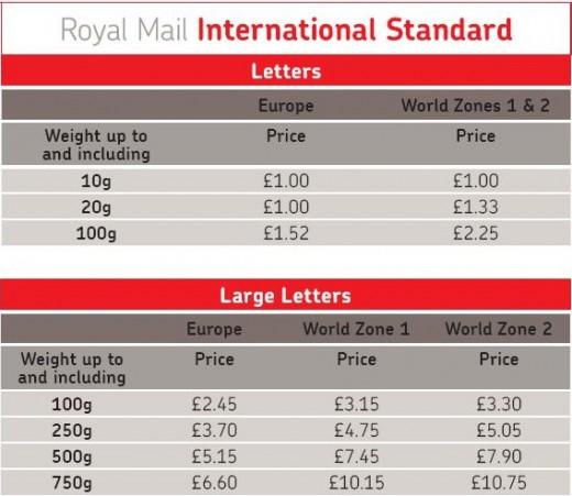 Track international airmail