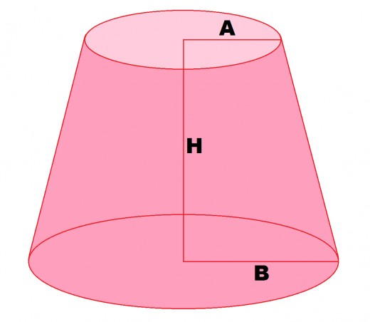 Truncated cone with height H and radii A and B.