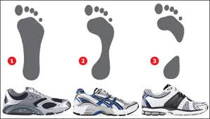 The design of your foot for the proper running shoe