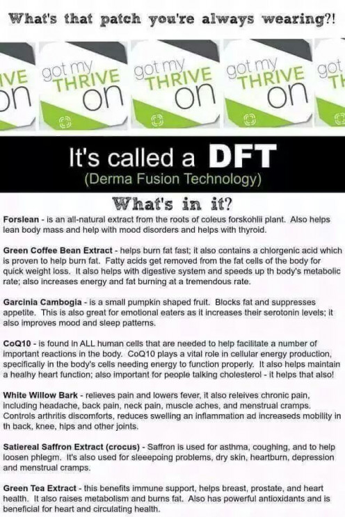 DFT (World's First Wearable Nutrition)