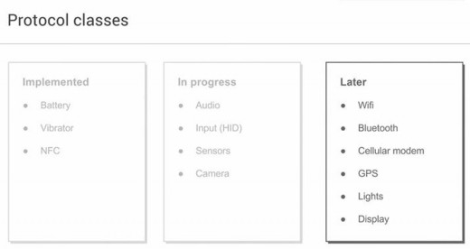 Here the implemented and in-progress classes are listed.