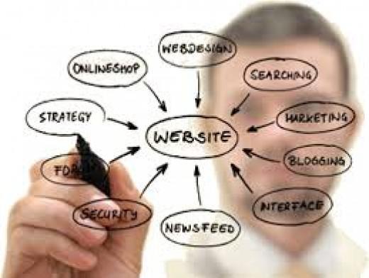 Web Designing Jobs on CareerBuilder India