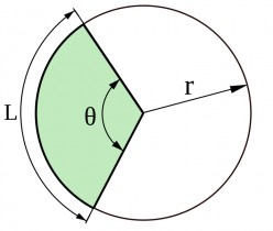 How to Calculate the Area and Perimeter of a Circular Sector