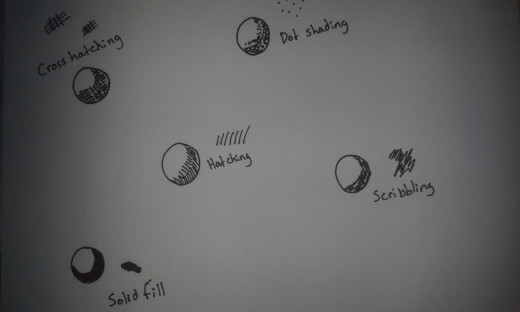 Some examples of shading techniques.