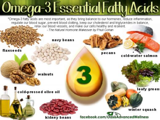 Omega 3 Fatty Acids Sources