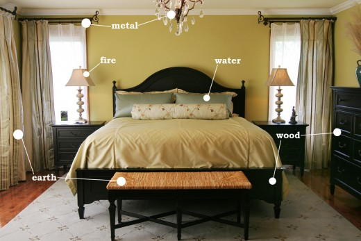 Feng Shui goes beyond the beginner advice here to consider various elements