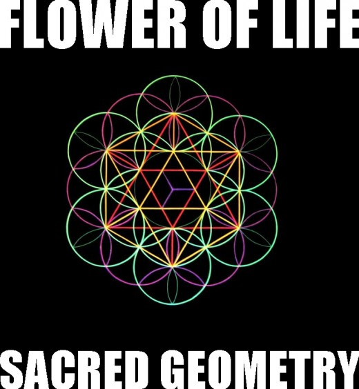 The Flower of Life contains within its shape all the Platonic Solids (building blocks of the Universe) of Sacred Geometry.
