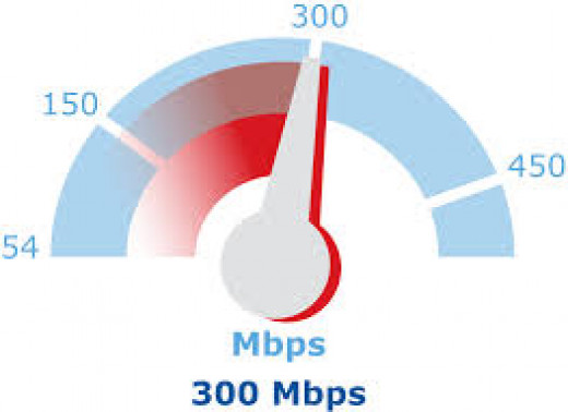 You can potentially get up to 300 Mbps with the 880L