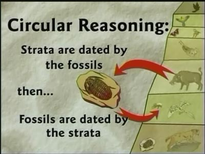 Rocks & Fossils Are Always Done with Circular Reasoning