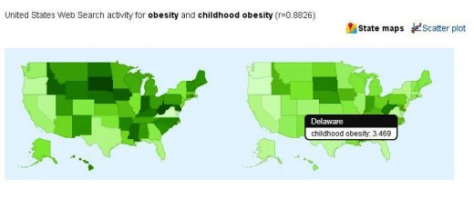 Delaware is well known for childhood obesity