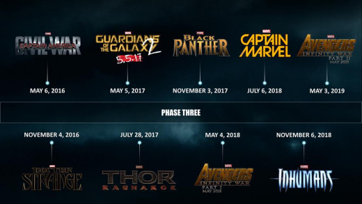 The Timeline (after Antman July 16)