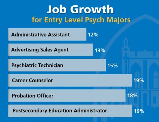 psychology careers political psychologist