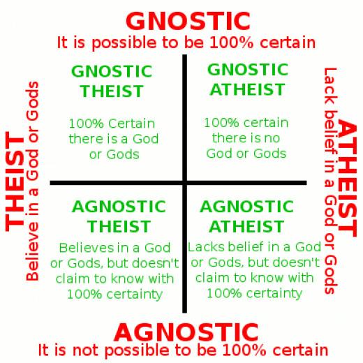 atheism essay similar articles