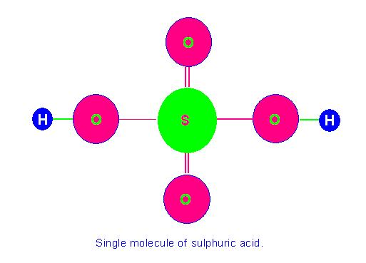 """Due to infinitesimally small size, the mass of single molecule of sulphuric acid is expressed in, """"a. m. u."""""""