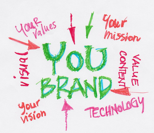 Personal Branding- A Post By Memuna Umber