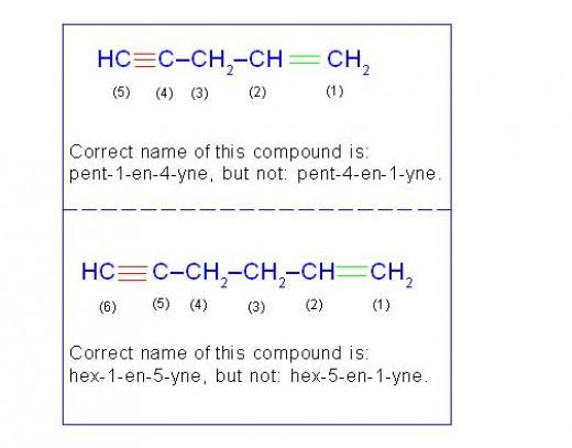 Lucid Guideline For I U P A C Nomenclature Of Organic