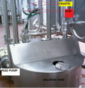 Clean in Place CIP systems in food manufacturing
