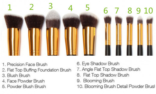 Use the appropriate brush for its precise duty.