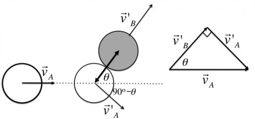 The first postulate, that is, the principle of relativity, states that ALL of the laws of physics behave in exactly the same way for any system (i.e. frame of reference) undergoing relative uniform motion