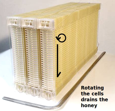 The key element are the sets of frames that can rotate the cells downward releasing the honey.