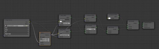 The node setup for the leaves material: