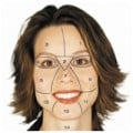 Face Mapping And Three Secret Ingredients For Beautiful And Younger Looking Skin