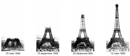 Tour Eiffel Construction Etapes