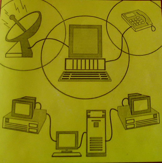 Application of Computers in public services
