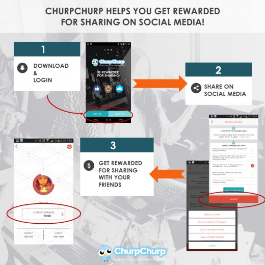 Churpchurp is also available on mobile phones.