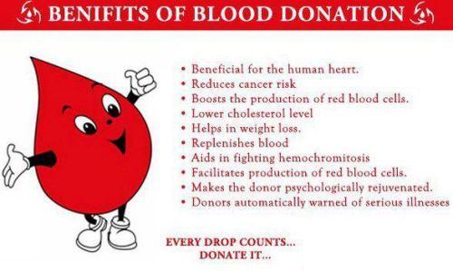 Health Benefits Blood Donation
