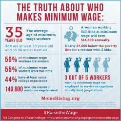 Do you think many minimum wage employees would go for a profit sharing plan?
