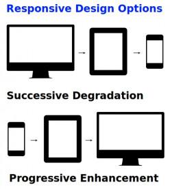 Mobile First Web Page Design: User Centric, Concise, Fast, Progressive, Responsive