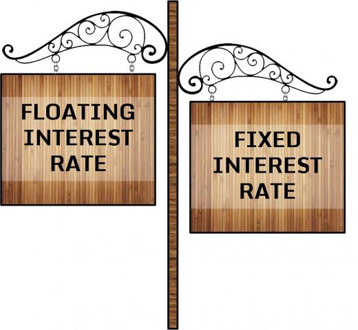 Fixed vs Floating Interest Rates
