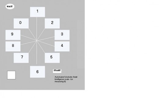 Beta version of  fully automated working memory assessment tool commonly called the digit span
