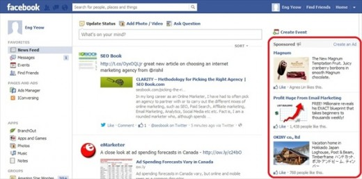 Facebook sidebar ads have the lowest effectiveness.