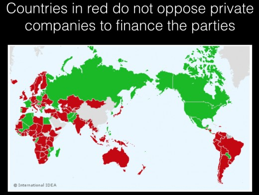 In red, we see countries that do not have any kind of quantitative restrictions on private financing to parties. However countries in green can allow significant amounts to come in parties cash from private companies.