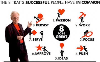 success, successful people, eight traits of successful people