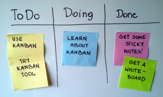A simple Kanban Board