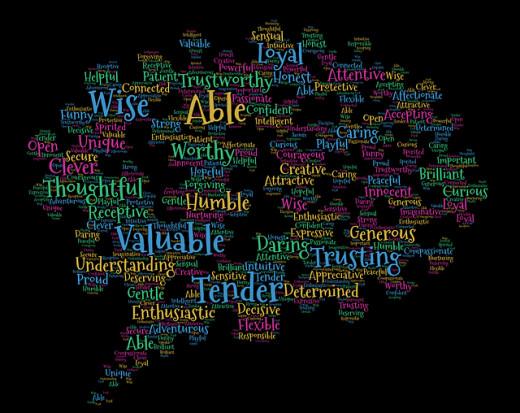 Desirable character traits