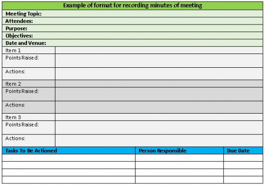Example format for minute taking