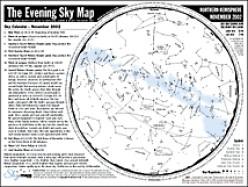 Tips on Star Gazing