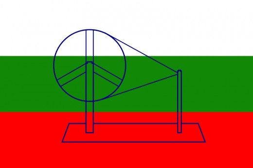 Flag used by the Indian National Congress in 1921