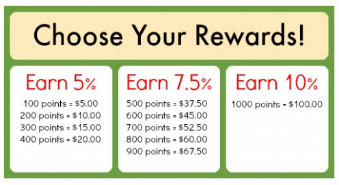 Diaper Junction Reward Levels