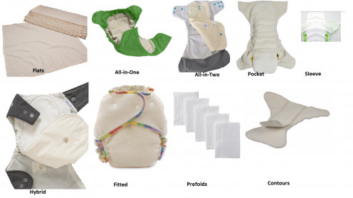 Cloth Diaper Style Chart