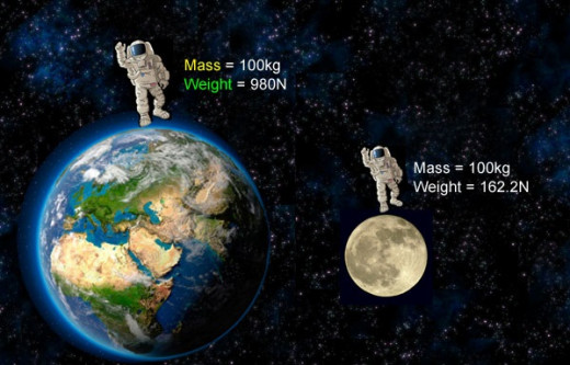 Mass and weight of the moon and earth comapred