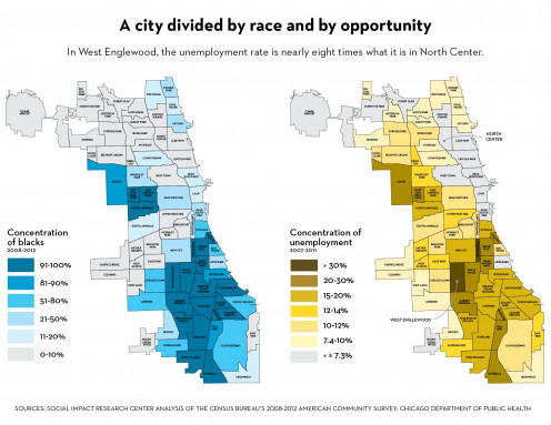 A breakdown of the racial segregation in Chicago, IL.