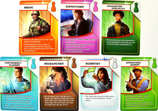 Some of the available roles players will assume for a game session of Pandemic.