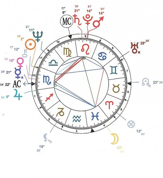 I worked off a sidereal I drew out myself, but it was in pencil and had so many notes it was unreadable.  I invite input from other Astrologers!