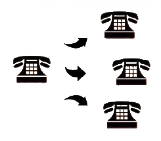 Incoming calls to a single number can be received by rolling over to the next available line.