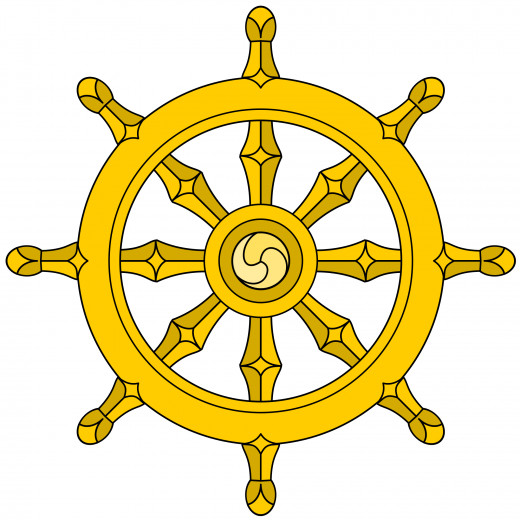 An eight-spoked wheel is the symbol for the Noble Eightfold Path. These eight different states of mind sum up the Buddha's teaching on how to find enlightenment.